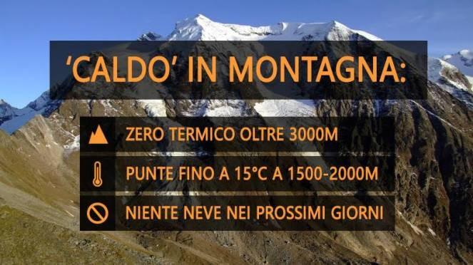 METEO. GIORNI DELLA MERLA CON TEMPERATURE ANOMALE, zero termico oltre i 3000m in montagna!